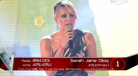 Cycle-video-Sarah-Jane-Olog-thevoice-italia